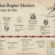 timeline of italian rapier fencing masters